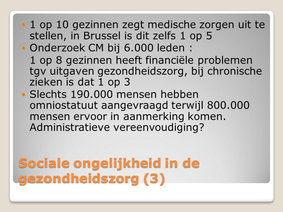 Sociale ongelijkheid in de gezondheidszorg (3)  1 op 10 gezinnen zegt medische zorgen uit te stellen, in Brussel is dit zelfs 1 op 5  Onderzoek CM b