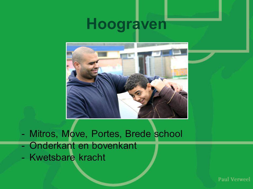 Hoograven -Mitros, Move, Portes, Brede school -Onderkant en bovenkant -Kwetsbare kracht