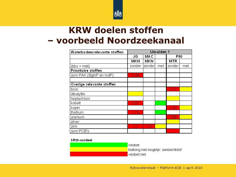 Rijkswaterstaat – Platform ECB 1 april 2010 KRW doelen stoffen – voorbeeld Noordzeekanaal