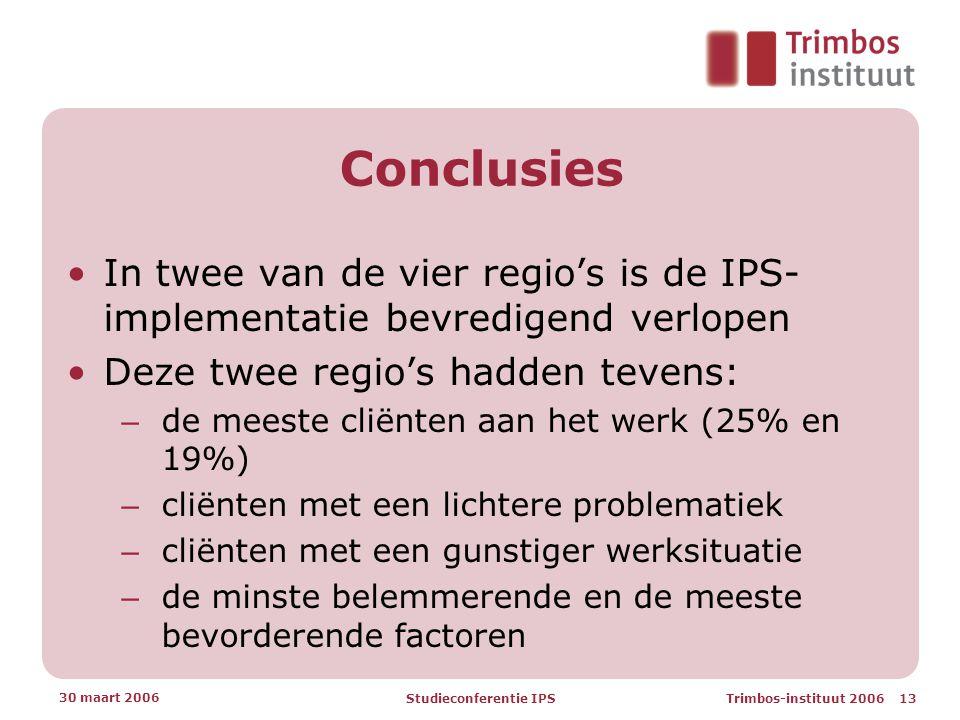 Trimbos-instituut 2006 13 30 maart 2006 Studieconferentie IPS Conclusies •In twee van de vier regio's is de IPS- implementatie bevredigend verlopen •Deze twee regio's hadden tevens: – de meeste cliënten aan het werk (25% en 19%) – cliënten met een lichtere problematiek – cliënten met een gunstiger werksituatie – de minste belemmerende en de meeste bevorderende factoren