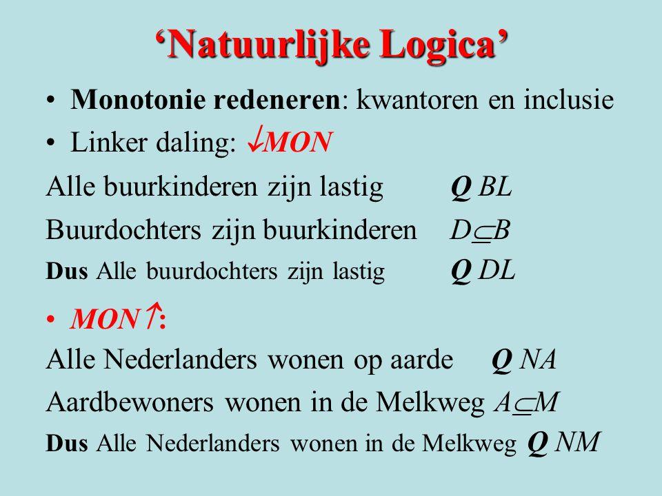 'Natuurlijke Logica' •Monotonie redeneren: kwantoren en inclusie •Linker daling:  MON Alle buurkinderen zijn lastig Q BL Buurdochters zijn buurkinder