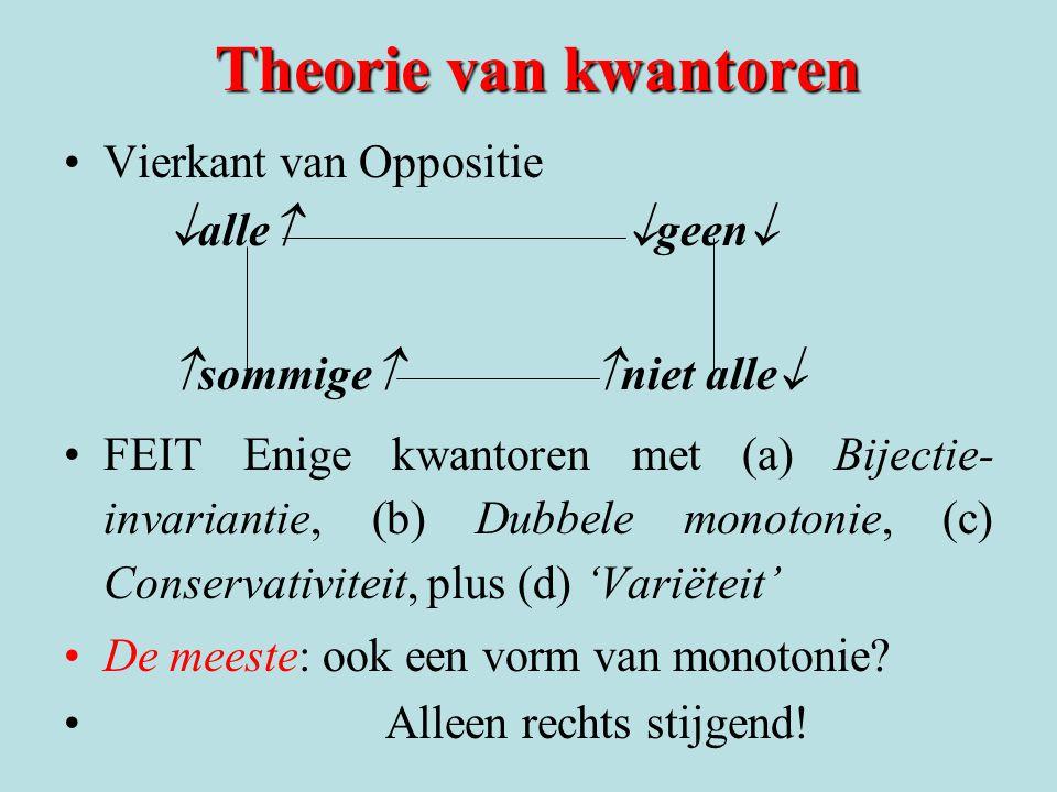 Theorie van kwantoren •Vierkant van Oppositie  alle   geen   sommige  niet alle  •FEIT Enige kwantoren met (a) Bijectie- invariantie, (b) Dubb