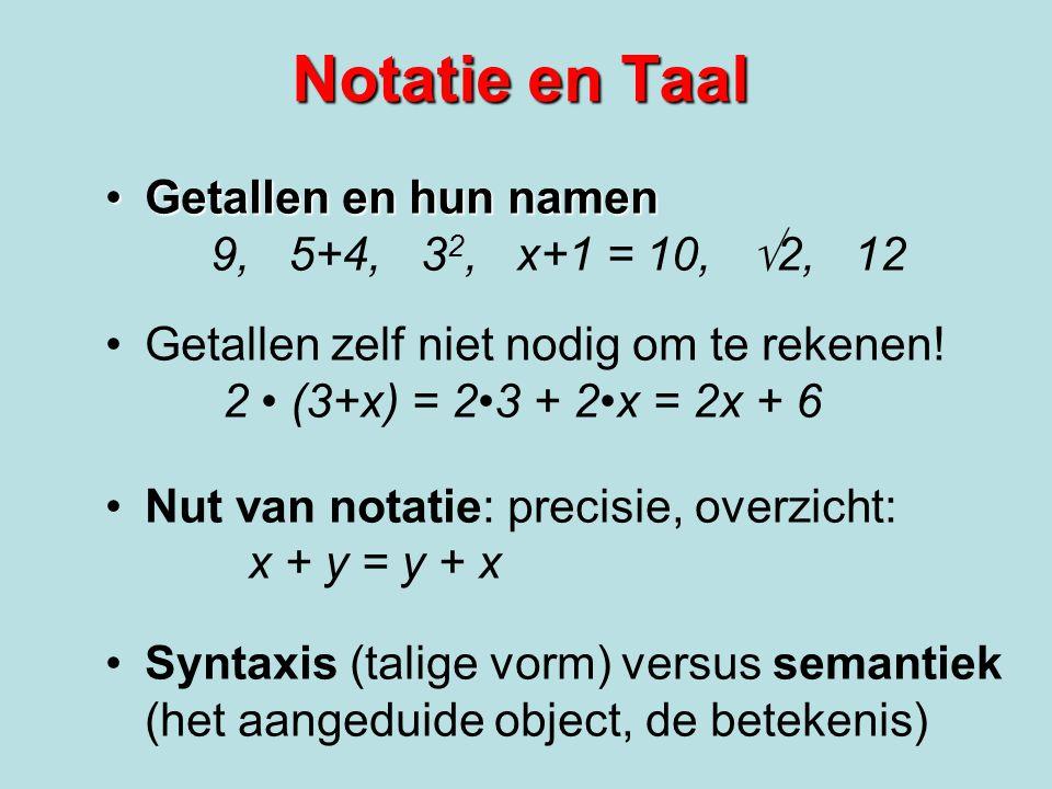 Notatie en Taal •Getallen en hun namen 9, 5+4, 3 2, x+1 = 10,  2, 12 •Getallen zelf niet nodig om te rekenen! 2 • (3+x) = 2•3 + 2•x = 2x + 6 •Nut van