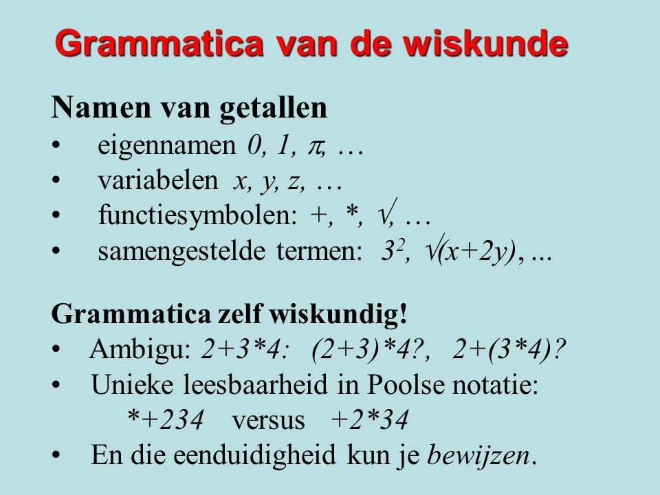 Grammatica van de wiskunde Namen van getallen • eigennamen 0, 1, , … • variabelen x, y, z, … • functiesymbolen: +, *, , … • samengestelde termen: 3