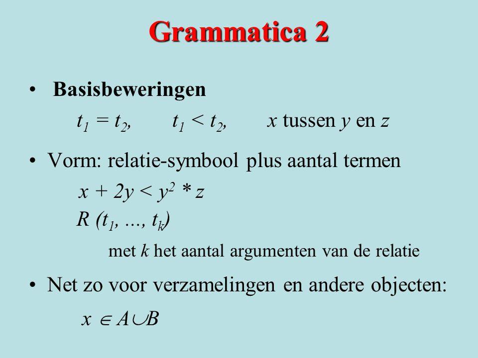 Grammatica 2 • Basisbeweringen t 1 = t 2, t 1 < t 2, x tussen y en z •Vorm: relatie-symbool plus aantal termen x + 2y < y 2 * z R (t 1,..., t k ) met