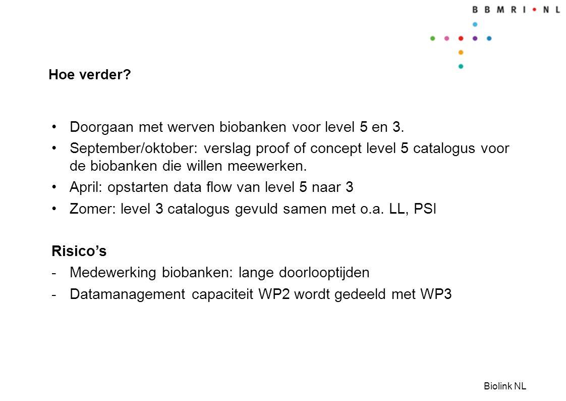 Biolink NL Hoe verder? •Doorgaan met werven biobanken voor level 5 en 3. •September/oktober: verslag proof of concept level 5 catalogus voor de bioban