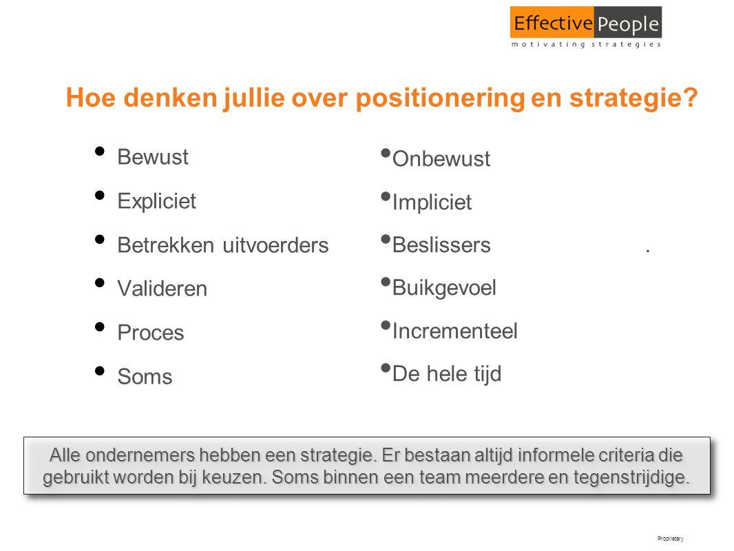 Proprietary Hoe denken jullie over positionering en strategie? • Bewust • Expliciet • Betrekken uitvoerders • Valideren • Proces • Soms • Onbewust • I