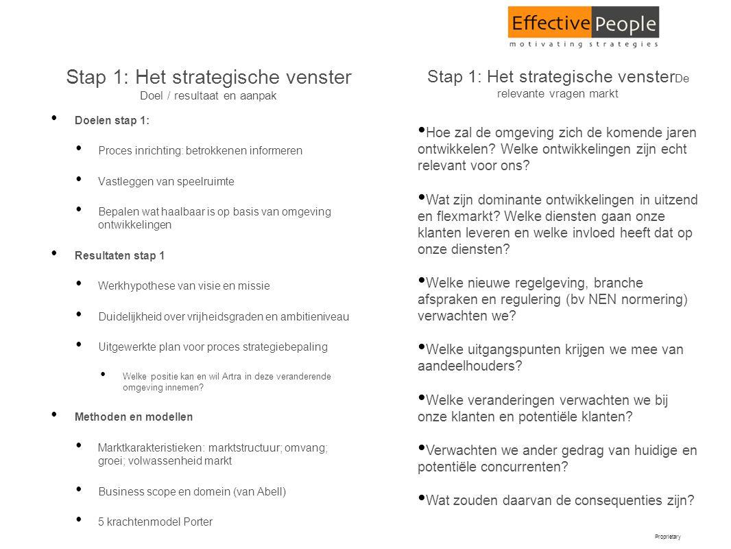 Proprietary Stap 1: Het strategische venster Doel / resultaat en aanpak • Doelen stap 1: • Proces inrichting: betrokkenen informeren • Vastleggen van