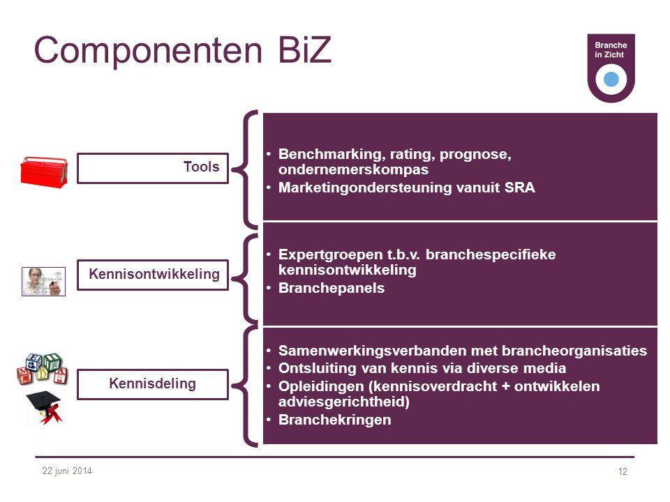 22 juni 2014 12 Tools •Benchmarking, rating, prognose, ondernemerskompas •Marketingondersteuning vanuit SRA Kennisontwikkeling •Expertgroepen t.b.v. b