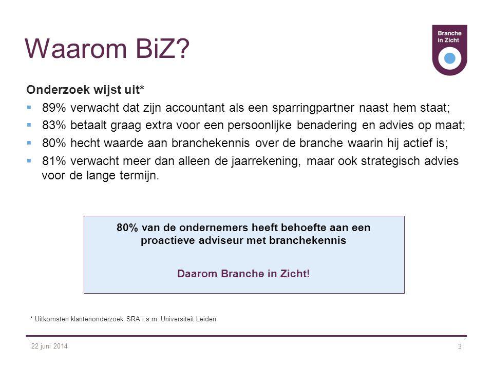 22 juni 2014 3 Waarom BiZ? Onderzoek wijst uit*  89% verwacht dat zijn accountant als een sparringpartner naast hem staat;  83% betaalt graag extra
