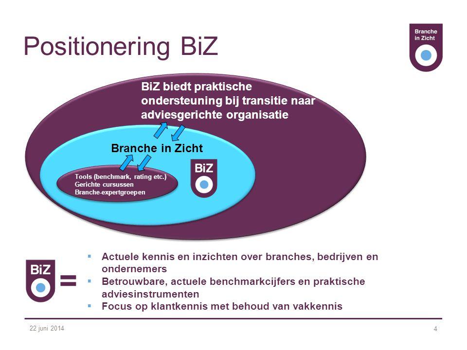 22 juni 2014 4 Positionering BiZ BiZ biedt praktische ondersteuning bij transitie naar adviesgerichte organisatie Branche in Zicht Tools (benchmark, r