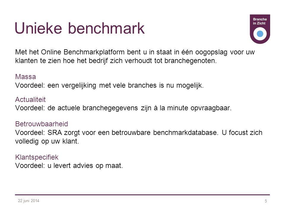 22 juni 2014 5 Unieke benchmark Met het Online Benchmarkplatform bent u in staat in één oogopslag voor uw klanten te zien hoe het bedrijf zich verhoud