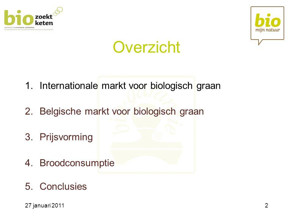 27 januari 20112 Overzicht 1.Internationale markt voor biologisch graan 2.Belgische markt voor biologisch graan 3.Prijsvorming 4.Broodconsumptie 5.Conclusies