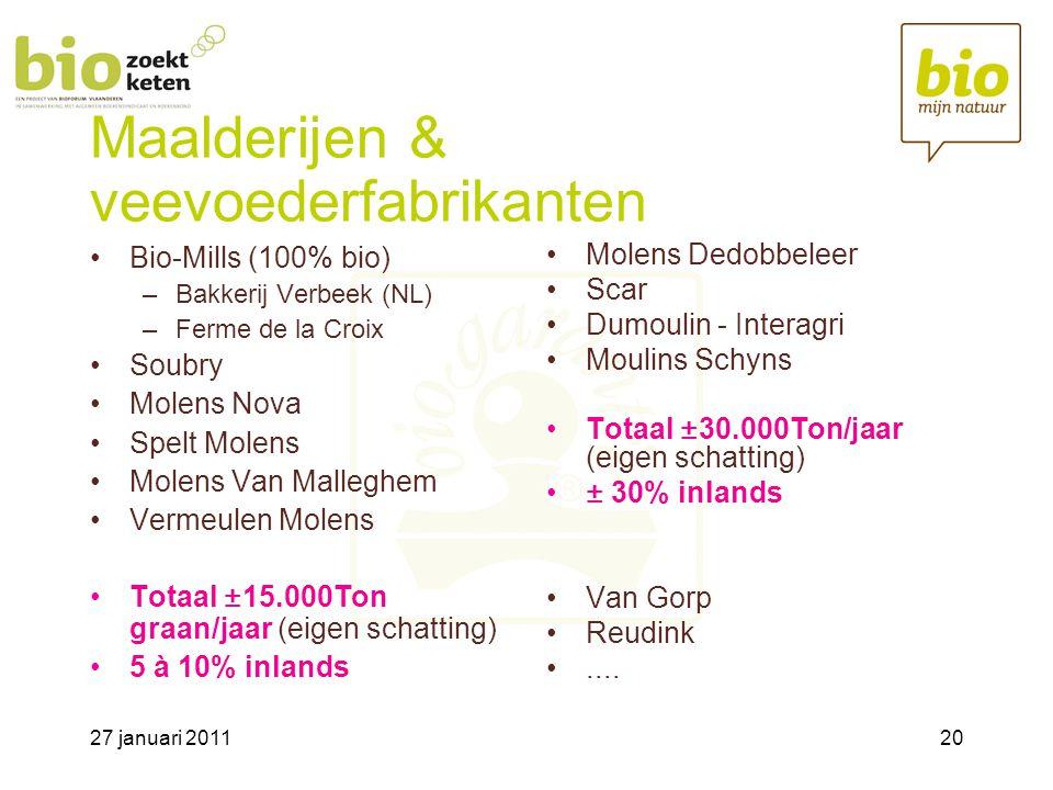 27 januari 201120 Maalderijen & veevoederfabrikanten •Bio-Mills (100% bio) –Bakkerij Verbeek (NL) –Ferme de la Croix •Soubry •Molens Nova •Spelt Molens •Molens Van Malleghem •Vermeulen Molens •Totaal ±15.000Ton graan/jaar (eigen schatting) •5 à 10% inlands •Molens Dedobbeleer •Scar •Dumoulin - Interagri •Moulins Schyns •Totaal ±30.000Ton/jaar (eigen schatting) •± 30% inlands •Van Gorp •Reudink •....
