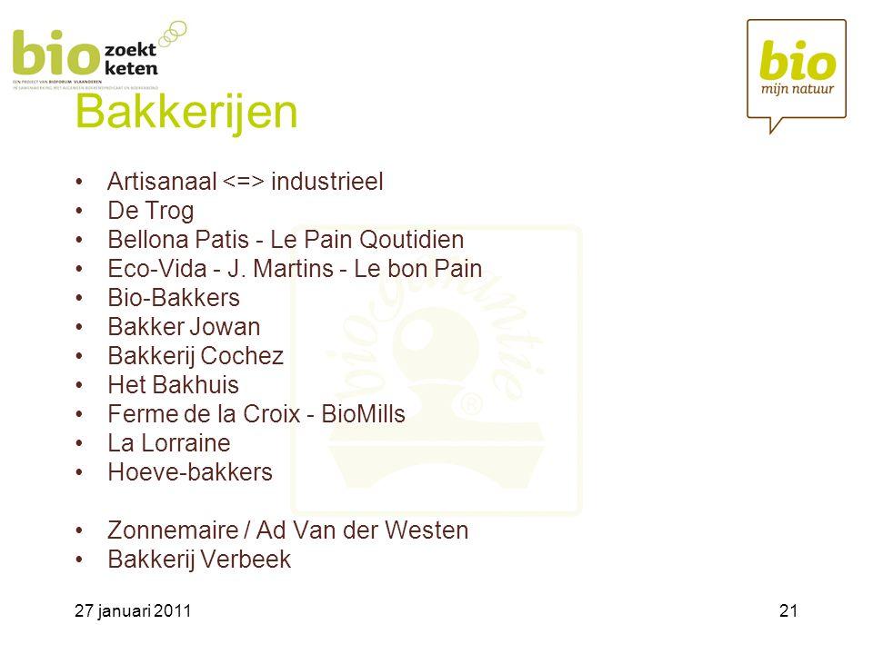 27 januari 201121 Bakkerijen •Artisanaal industrieel •De Trog •Bellona Patis - Le Pain Qoutidien •Eco-Vida - J.