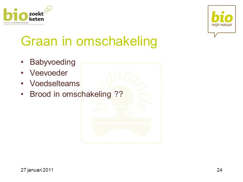27 januari 201124 Graan in omschakeling •Babyvoeding •Veevoeder •Voedselteams •Brood in omschakeling ??
