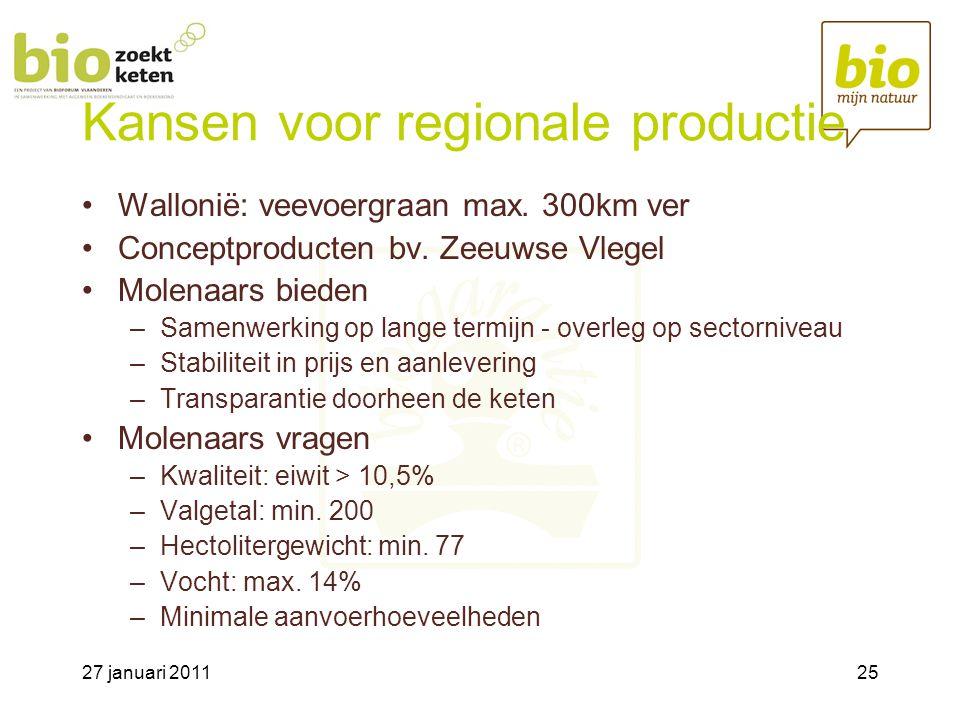 27 januari 201125 Kansen voor regionale productie •Wallonië: veevoergraan max.