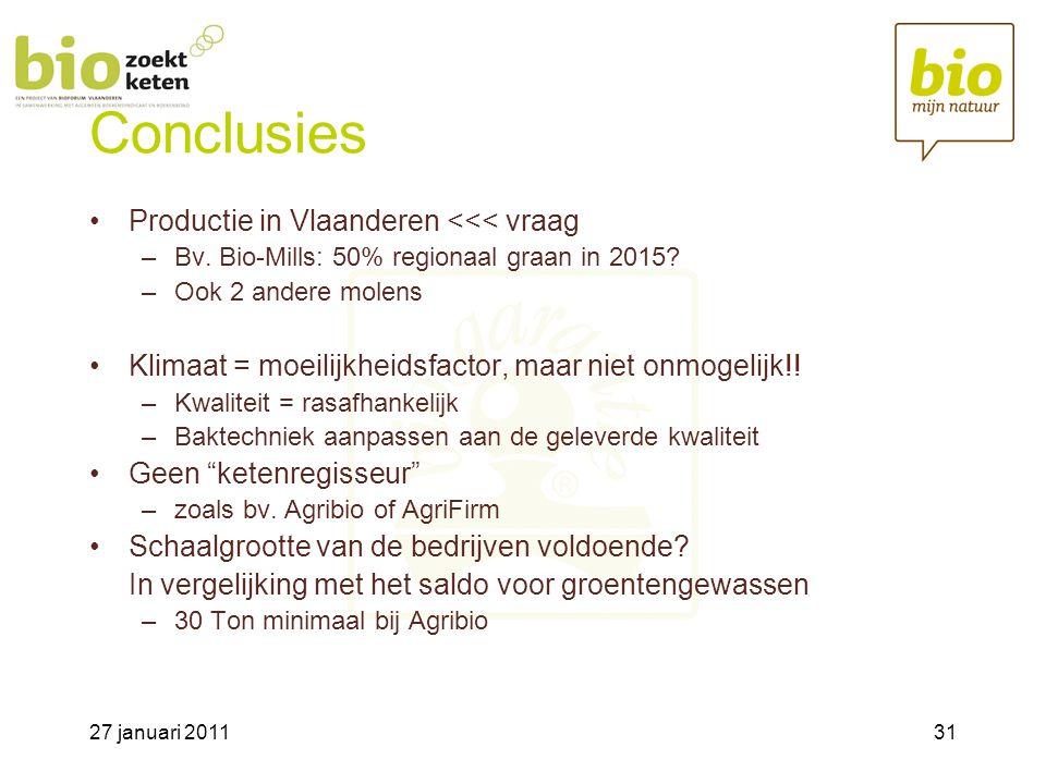 27 januari 201131 Conclusies •Productie in Vlaanderen <<< vraag –Bv.