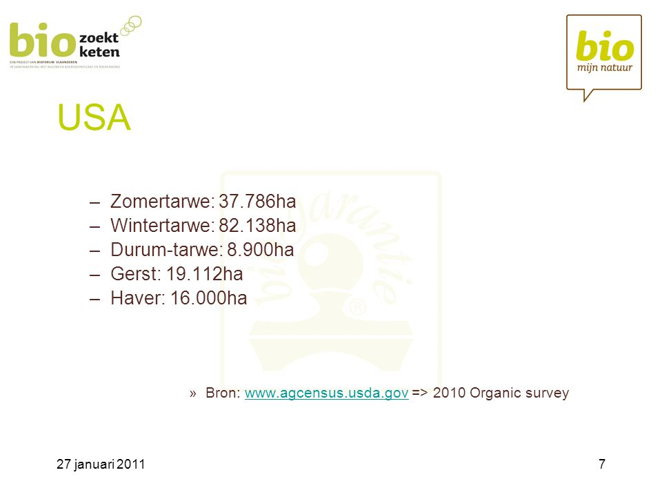 27 januari 201118 Productie •Telers in Vlaanderen –20-tal –Niet georganiseerd (graan) •Agribio –° 2000 –15 telers –± 200ha/jaar –± 1.000Ton/jaar –kopen extra aan –Stabiele prijzen: ±300€/T voor spelt; ±250€/T voor tarwe (2010)