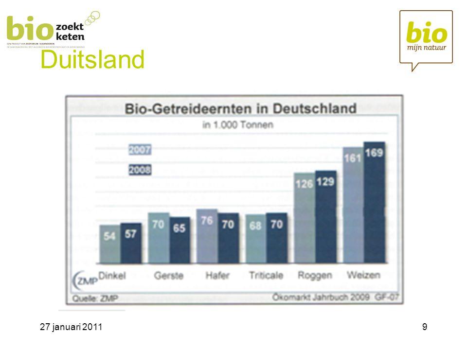 27 januari 201130 Ook bio brood kent een stijging dankzij een gestegen penetratie en een verhoogde gemiddelde prijs.