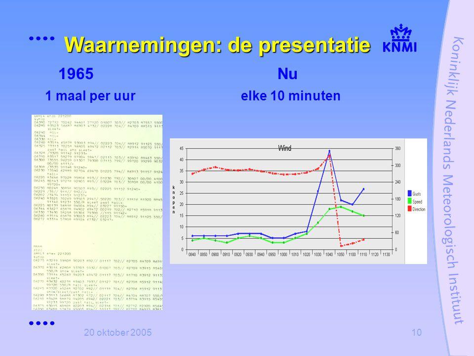 20 oktober 200510 Waarnemingen: de presentatie 1965Nu 1 maal per uur elke 10 minuten
