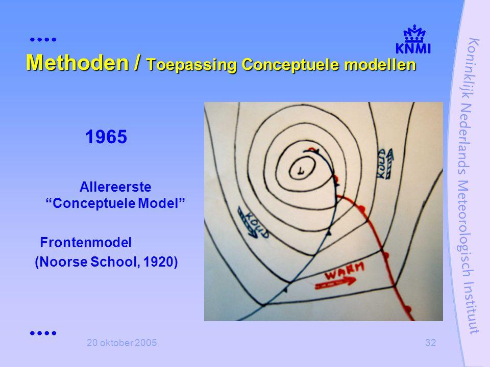 """20 oktober 200532 Methoden / Toepassing Conceptuele modellen 1965 Allereerste """"Conceptuele Model"""" Frontenmodel (Noorse School, 1920)"""