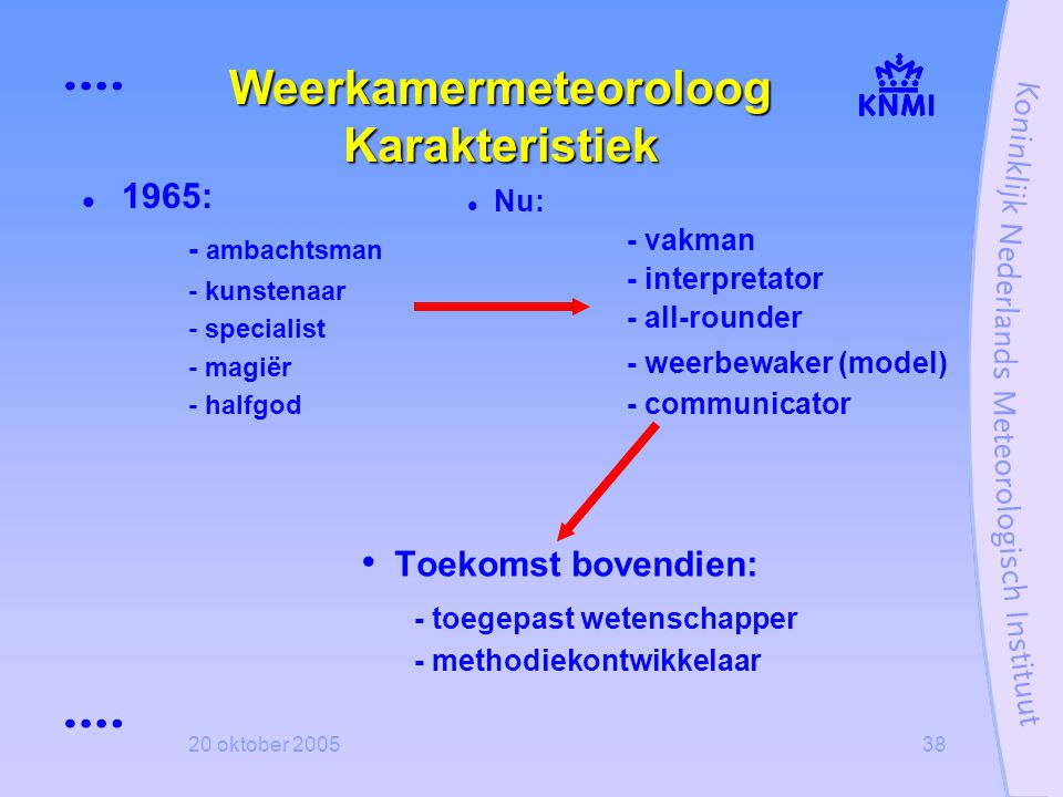 20 oktober 200538 Weerkamermeteoroloog Karakteristiek  1965: - ambachtsman - kunstenaar - specialist - magiër - halfgod  Nu: - vakman - interpretato