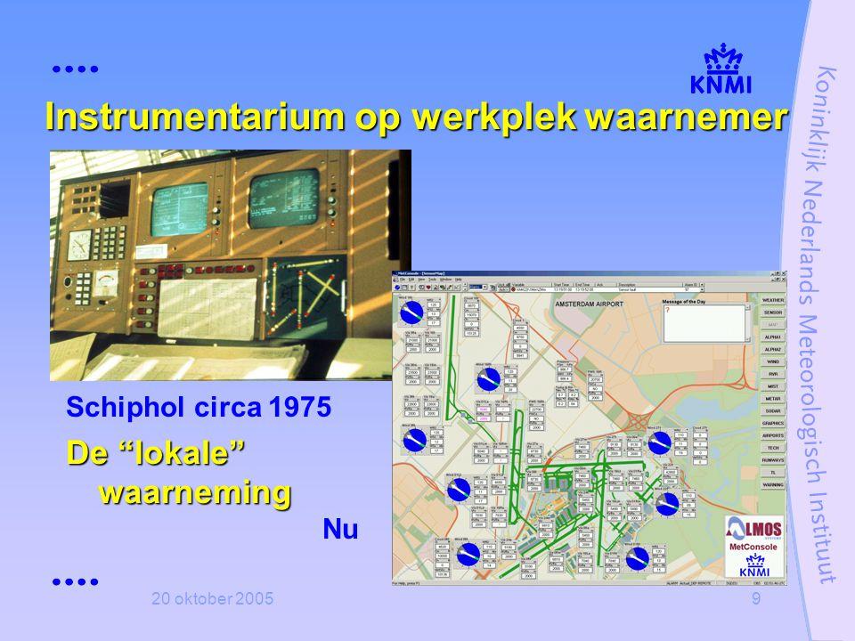"""20 oktober 20059 Instrumentarium op werkplek waarnemer Schiphol circa 1975 De """"lokale"""" waarneming De """"lokale"""" waarneming Nu"""