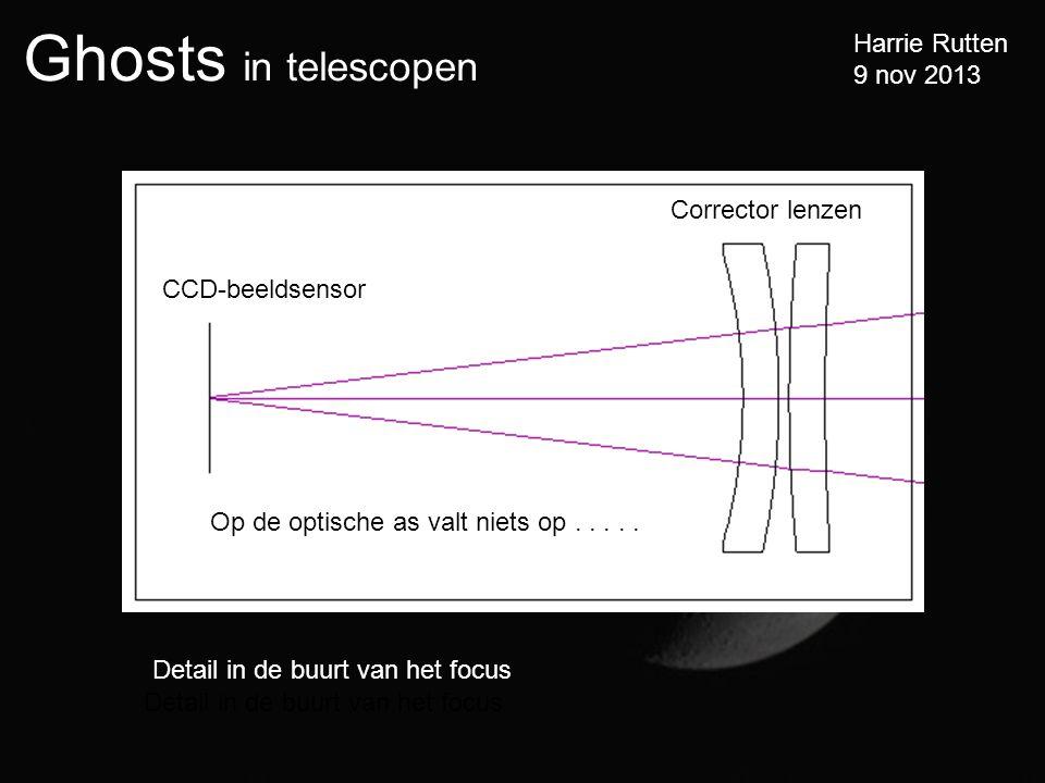 Ghosts in telescopen Harrie Rutten 9 nov 2013 Detail in de buurt van het focus CCD-beeldsensor Corrector lenzen Op de optische as valt niets op.....