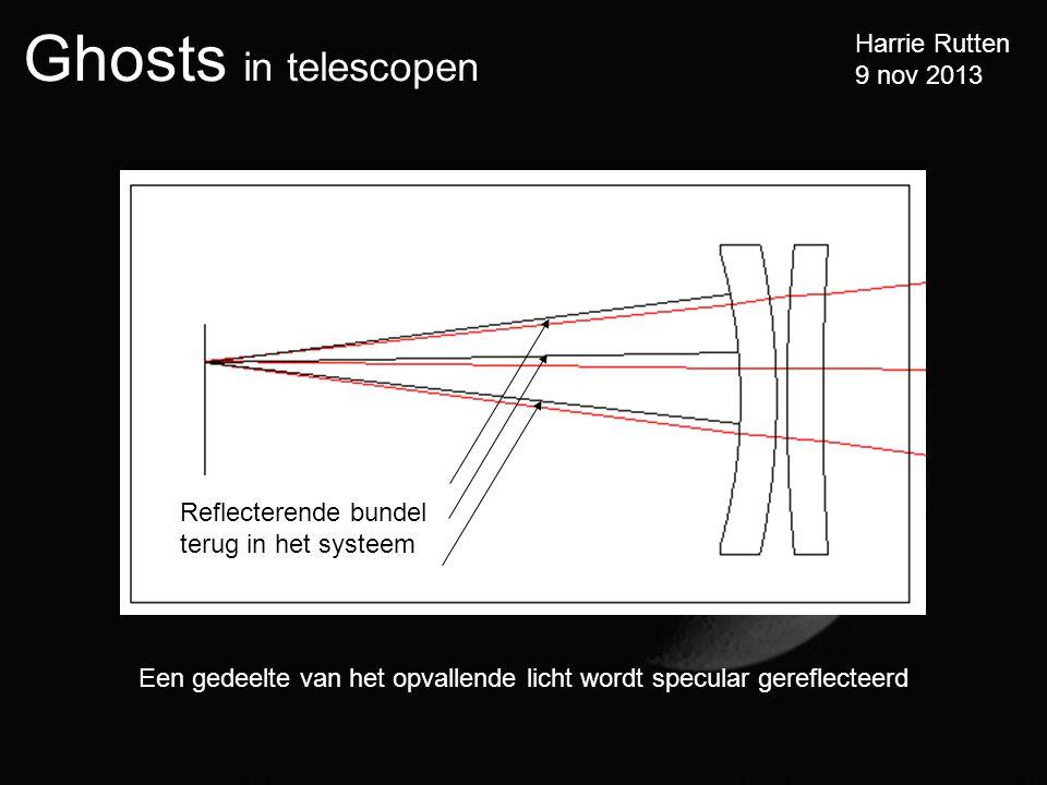 Ghosts in telescopen Harrie Rutten 9 nov 2013 Een gedeelte van het opvallende licht wordt specular gereflecteerd Reflecterende bundel terug in het systeem