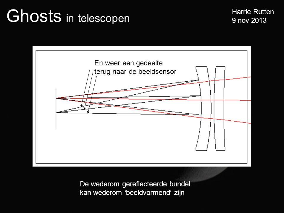 Ghosts in telescopen Harrie Rutten 9 nov 2013 En weer een gedeelte terug naar de beeldsensor De wederom gereflecteerde bundel kan wederom 'beeldvormend' zijn