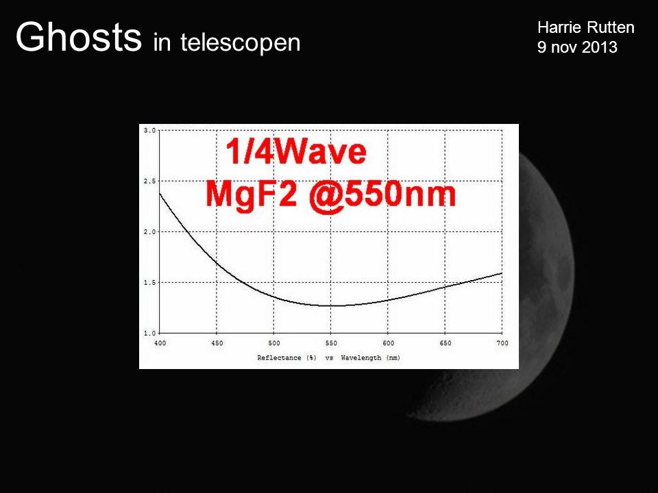 Ghosts in telescopen Harrie Rutten 9 nov 2013