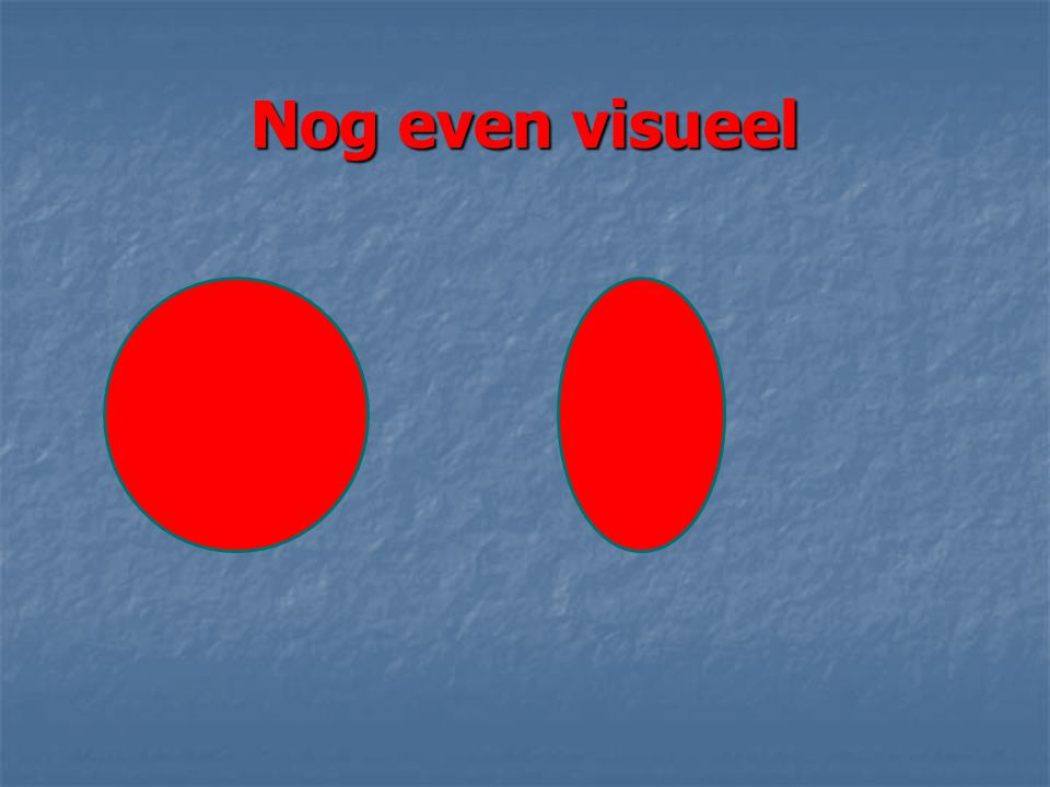 Nog even visueel