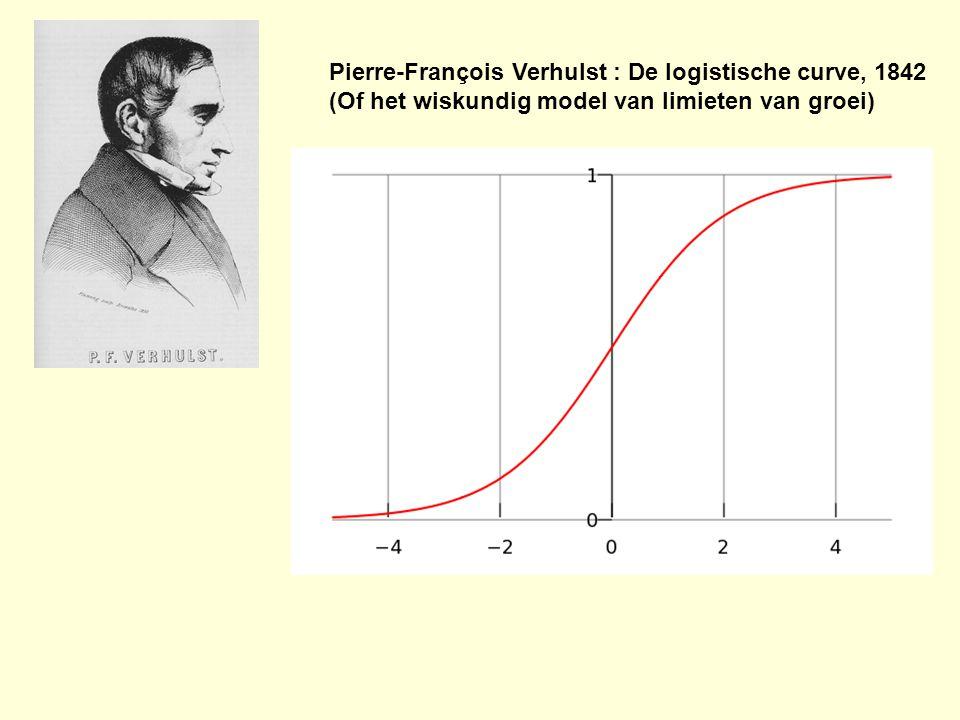 Pierre-François Verhulst : De logistische curve, 1842 (Of het wiskundig model van limieten van groei)