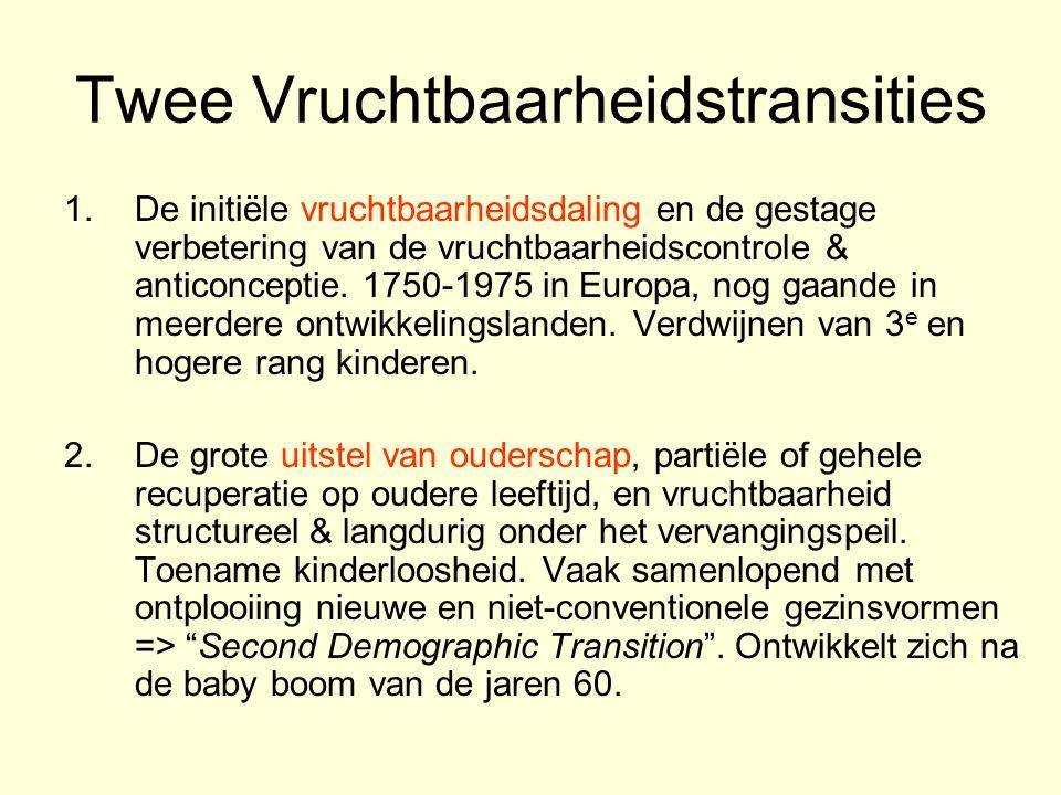 Twee Vruchtbaarheidstransities 1.De initiële vruchtbaarheidsdaling en de gestage verbetering van de vruchtbaarheidscontrole & anticonceptie.