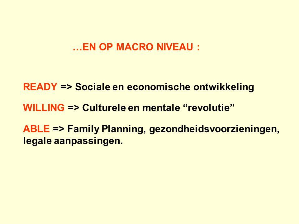 READY => Sociale en economische ontwikkeling WILLING => Culturele en mentale revolutie ABLE => Family Planning, gezondheidsvoorzieningen, legale aanpassingen.