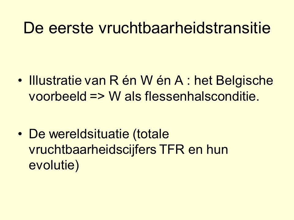 De eerste vruchtbaarheidstransitie •Illustratie van R én W én A : het Belgische voorbeeld => W als flessenhalsconditie.