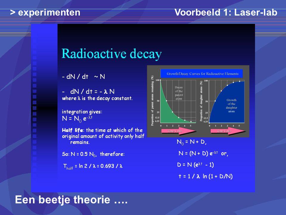 Voorbeeld 1: Laser-lab Een beetje theorie ….