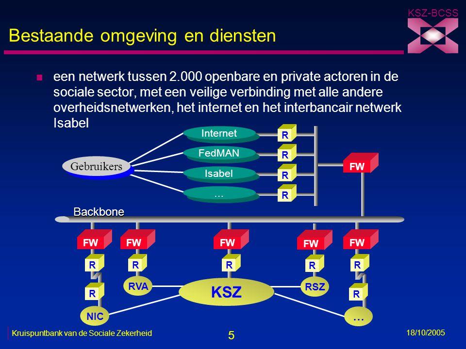 5 KSZ-BCSS 18/10/2005 Kruispuntbank van de Sociale Zekerheid Bestaande omgeving en diensten n een netwerk tussen 2.000 openbare en private actoren in de sociale sector, met een veilige verbinding met alle andere overheidsnetwerken, het internet en het interbancair netwerk Isabel R FW R RVA Gebruikers FW RR R Internet R FedMAN R Isabel … … FW R R NIC Backbone R … RSZ FW R KSZ