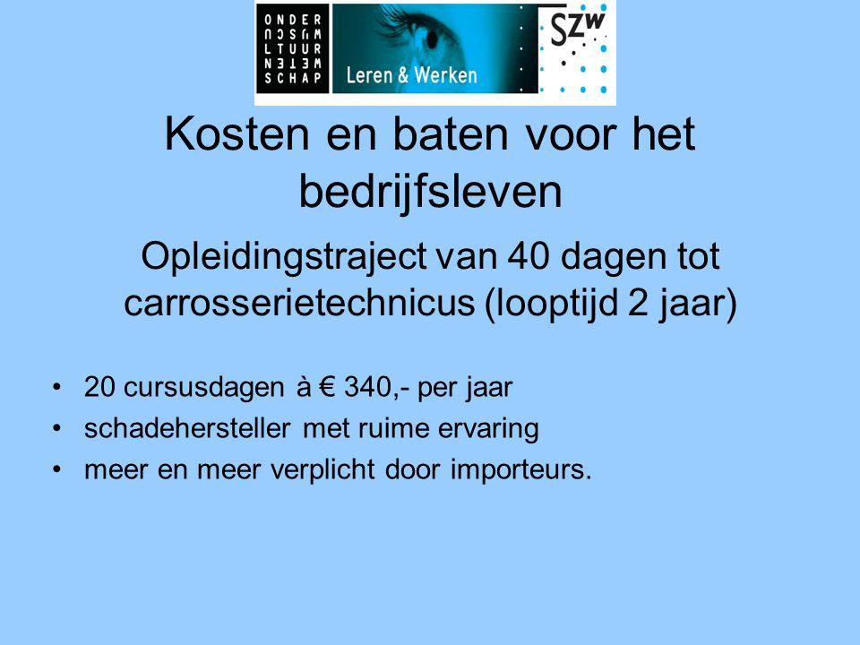 Kosten en baten voor het bedrijfsleven •20 cursusdagen à € 340,- per jaar •schadehersteller met ruime ervaring •meer en meer verplicht door importeurs.