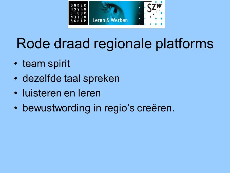 Rode draad regionale platforms •team spirit •dezelfde taal spreken •luisteren en leren •bewustwording in regio's creëren.