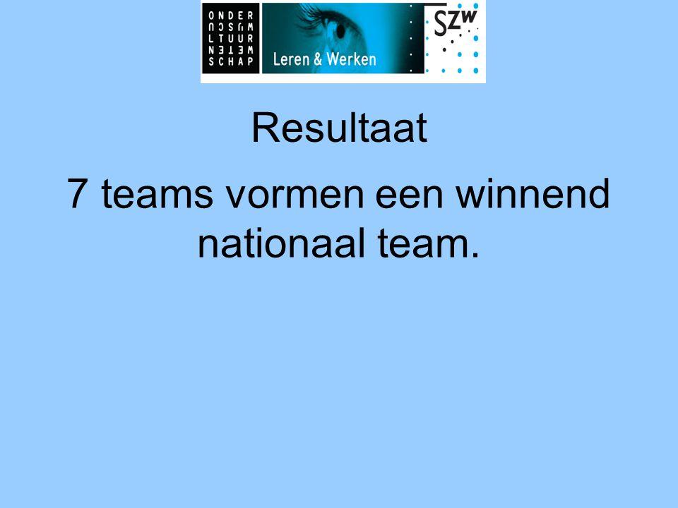 Resultaat 7 teams vormen een winnend nationaal team.