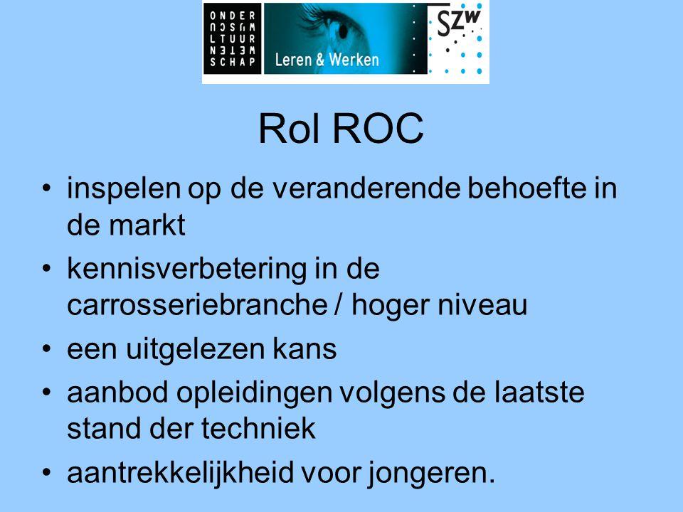 Rol ROC •inspelen op de veranderende behoefte in de markt •kennisverbetering in de carrosseriebranche / hoger niveau •een uitgelezen kans •aanbod opleidingen volgens de laatste stand der techniek •aantrekkelijkheid voor jongeren.