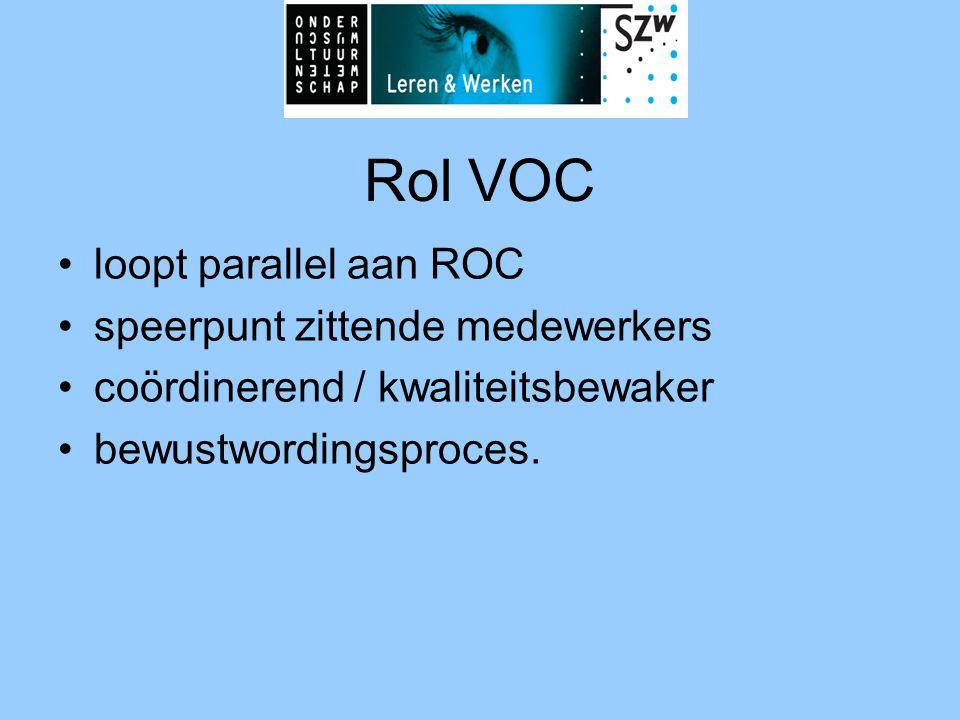 Rol VOC •loopt parallel aan ROC •speerpunt zittende medewerkers •coördinerend / kwaliteitsbewaker •bewustwordingsproces.