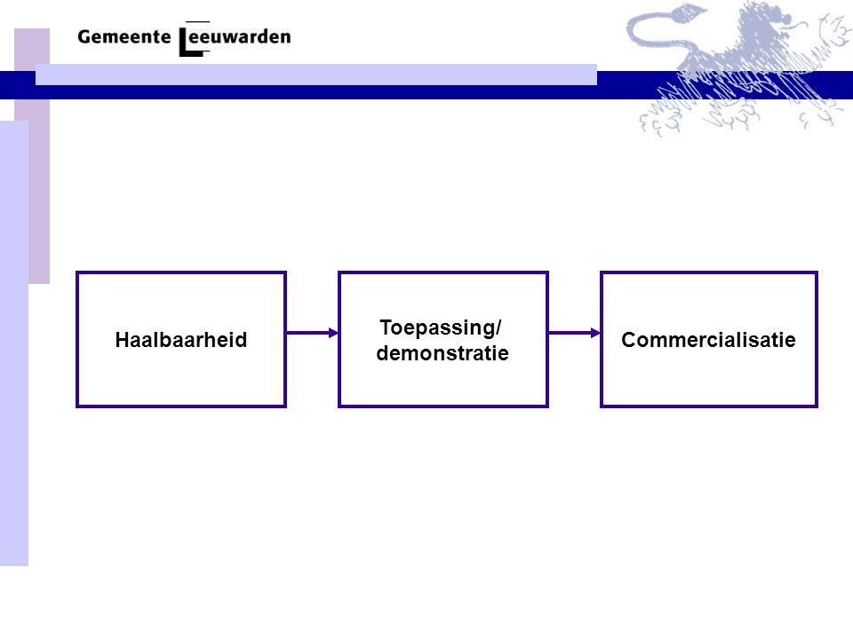 Haalbaarheid Toepassing/ demonstratie Commercialisatie