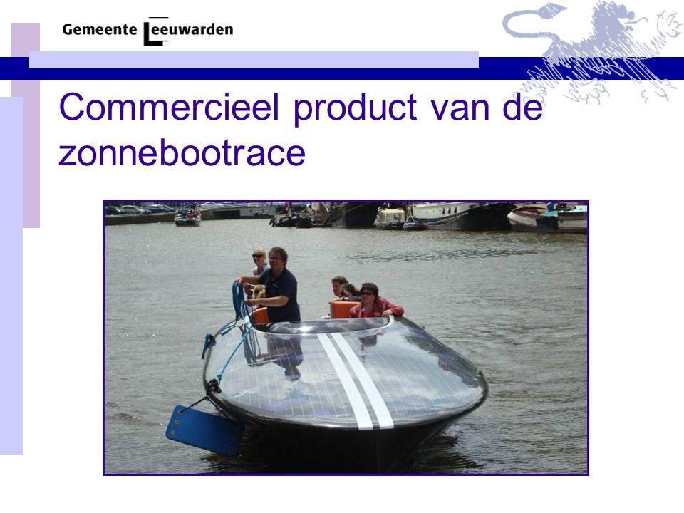 Commercieel product van de zonnebootrace
