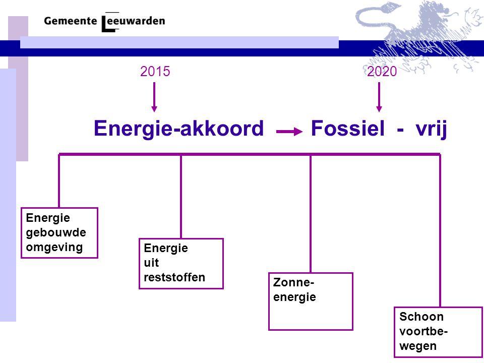 •Frisian Solar Challenge elke 2 jaar, •Ook weer in juli 2010, grote impuls voor elektrisch varen in Fryslân