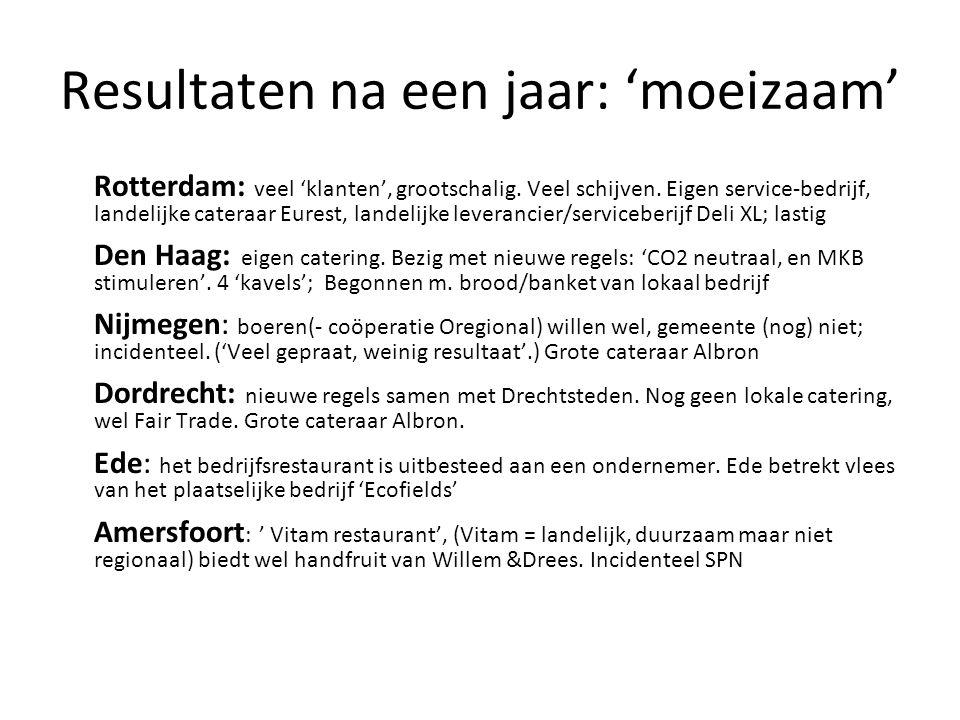 Resultaten na een jaar: 'moeizaam' Rotterdam: veel 'klanten', grootschalig.