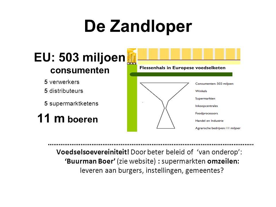 De Zandloper …………………………………………………………………………………………………..