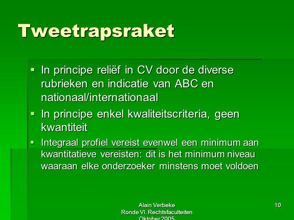 Alain Verbeke Ronde Vl. Rechtsfaculteiten Oktober 2005 10 Tweetrapsraket  In principe reliëf in CV door de diverse rubrieken en indicatie van ABC en
